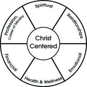 christ-centered-life